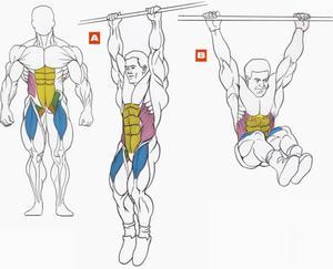 Подъем ног в висе на перекладине - идеальное упражнение для нижнего пресса