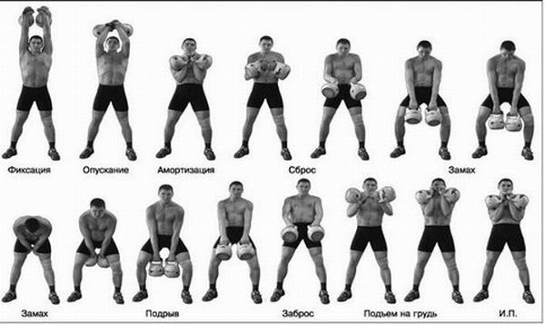 Толчок длинным циклом - техника выполнения упражнения